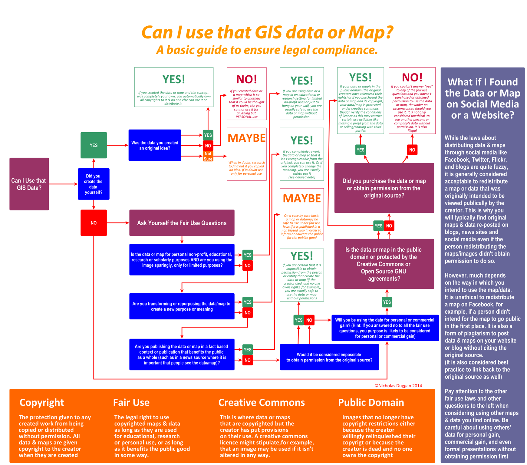 Can I Use That GIS Data or Map? - xyHt Gis Map Data on information systems, geography map, earth remote sensing, spatial analysis, contour line, sap data map, geographic coordinate system, information systems data map, database data map, gis day, map projection, global positioning system, history map, soil data map, gis icons, data mining, gis applications, marketing data map, enterprise resource planning, data model, 3d data map, computer aided design, crm data map, training map, erp data map, google earth map, crime mapping, home map, nautical charts map, gis software,