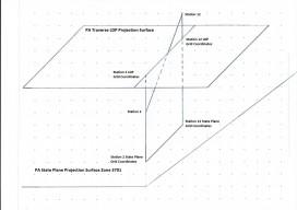 PA_Grids_USE