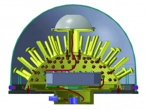 Figure 9 - Mechanical assembly of PN-A5-C antenna.