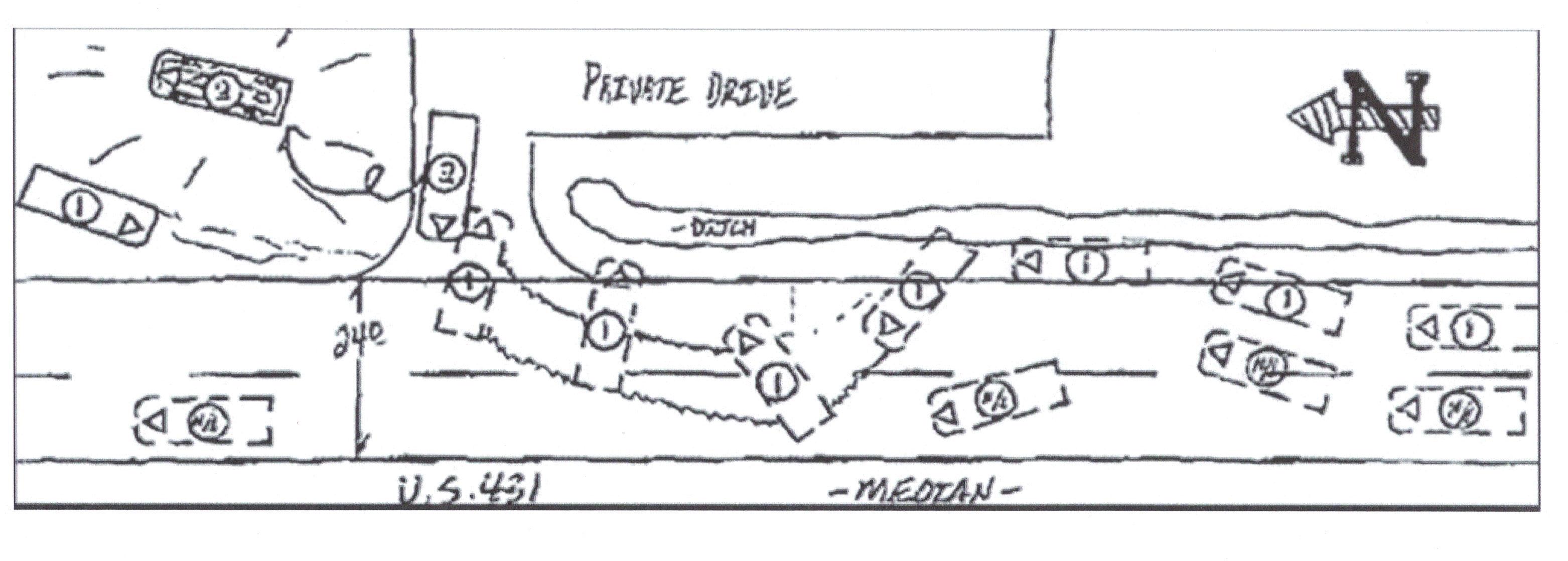 Vehicle Crime Scene Diagram - Wiring Source •