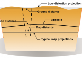 Typical and low-distortion map projections.