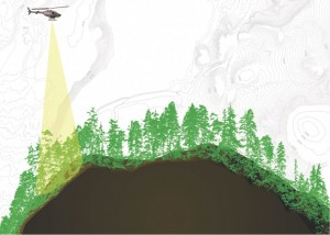 A 5m cross section of a lidar point cloud overlaid over DEM with a depiction of helicopter acquisition.