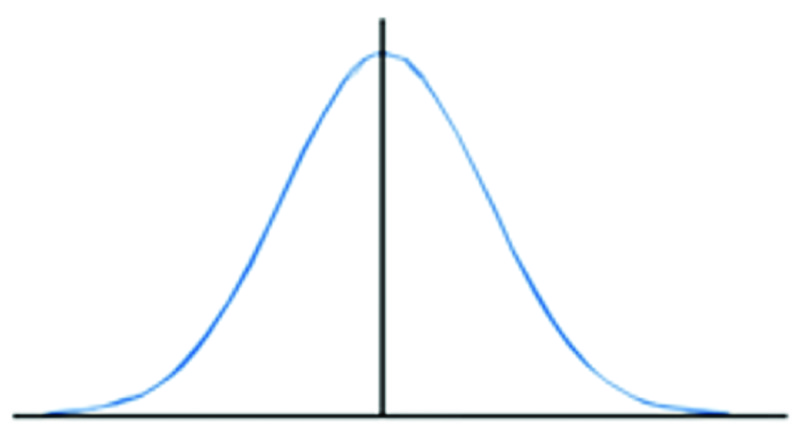 What Is a Least Squares Adjustment Anyway? - xyHt