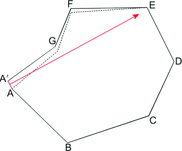 Figure 1: A traverse with an angle blunder