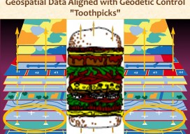 Geospatial data aligned with Geodetic control toothpicks