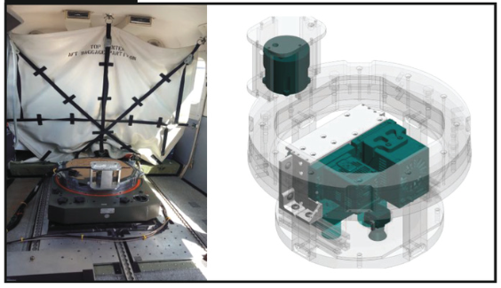 Figure 2: QSI VNIR+SWIR airborne acquisition system mounted in a manned aircraft. Two hyperspectral cameras are hard-mounted side by side with an IMU on a gyro-stabilized mount.
